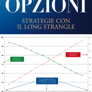 Opzioni - Strategie con il long strangle